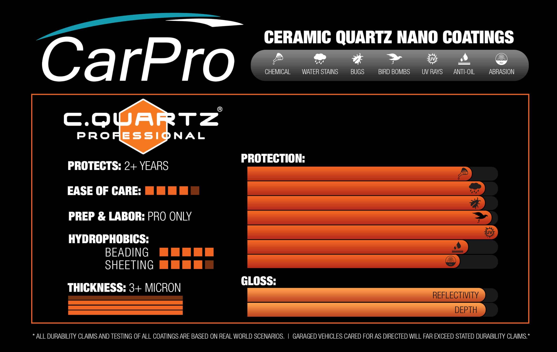 CQuartz Professional - American Shine Detailing